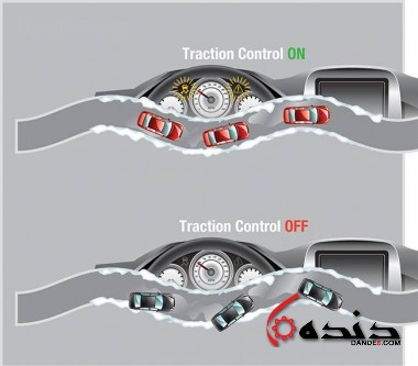 02.2_Electronic Stability Control