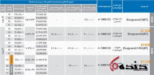 pricelist-aghsati-921107