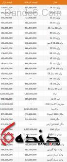 saipa_price