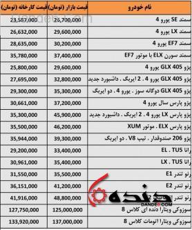 قیمت ایران خودر - اردیبهشت 93