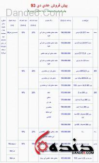 پیش فروش و فروش ویژه ایران خودرو