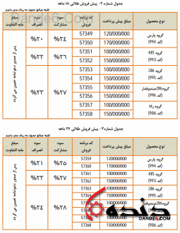 فروش طلایی ایران خودرو زمستان 93