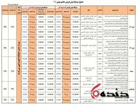 پیش فروش بهمن 93 ایران خودرو