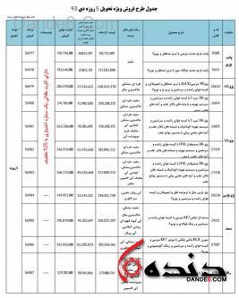 فروش فوری تحویل 5 روزه ایران خودرو