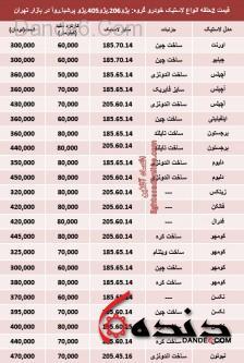 قیمت لاستیک ماشین-31
