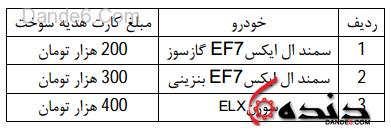فروش ویژه ایران خودرو-دهه فجر-2