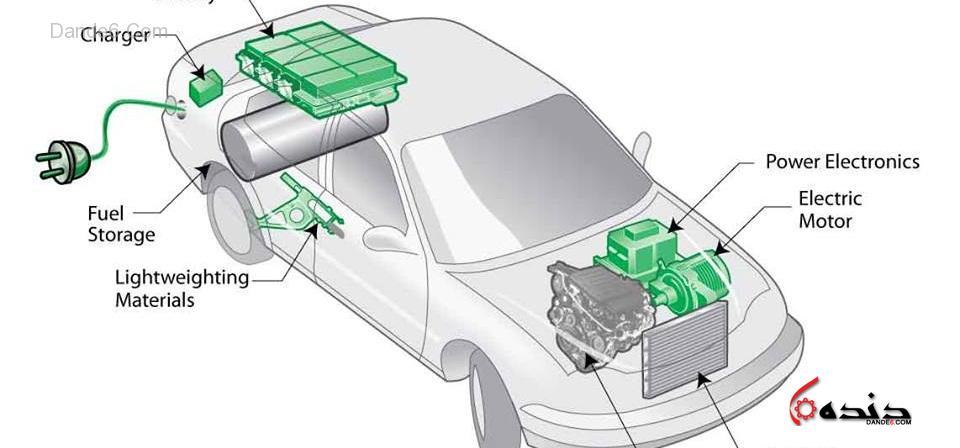 امکان هیبریدی کردن خودروهای داخلی فراهم می شود