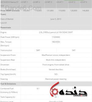 هایما S7-مشخصات فنی