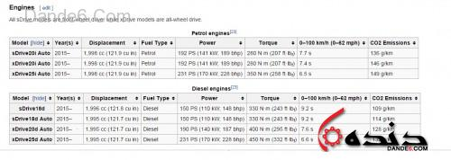 فهرست موتورهای ب ام و ایکس 1