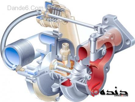 موتور توربو-2