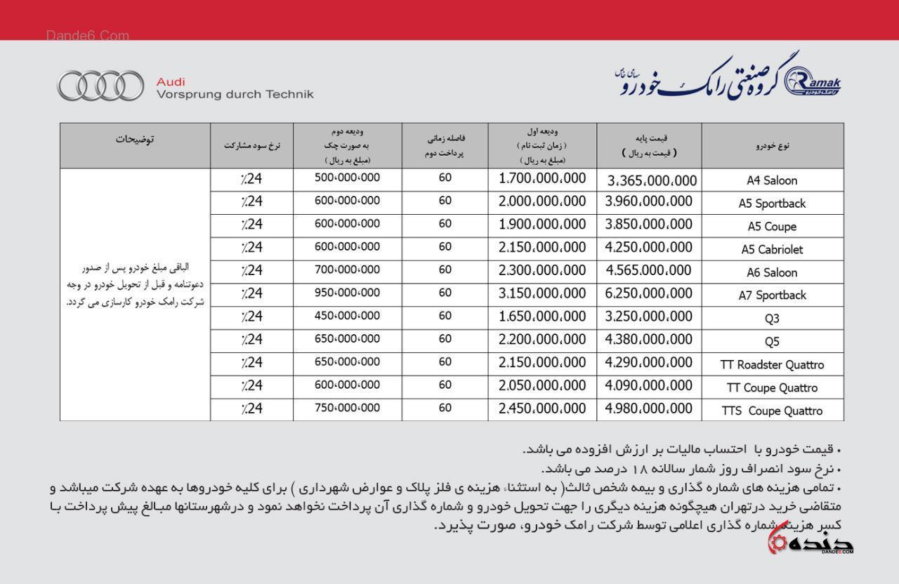 کانال تلگرام قیمت موتور