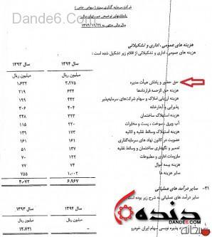 فیش حقوقی ایران خودرو