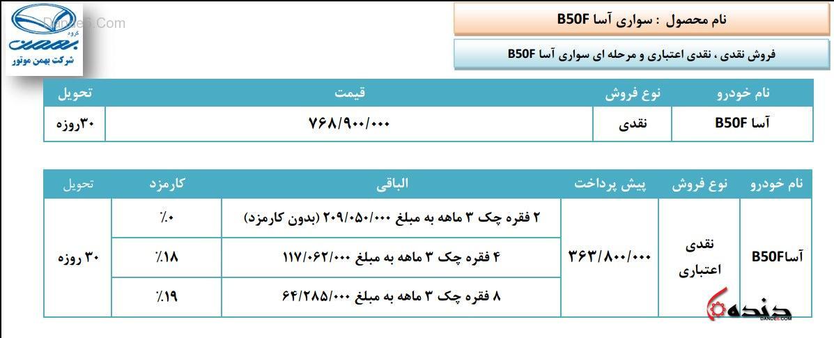کانال+تلگرام+خرید+فروش+موتور
