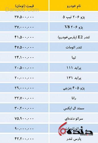 فروش زیر قیمت ایران خودرو خراسان آخرین شرایط بازار