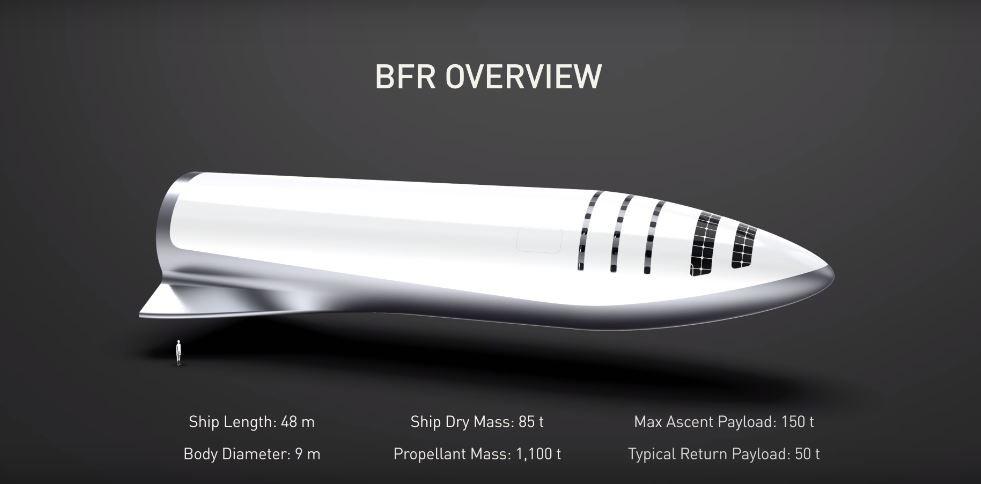 اسپیس ایکس بیگ فالکون BFR